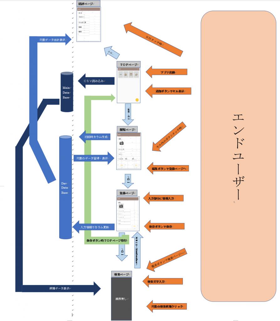 B07-システム構成図