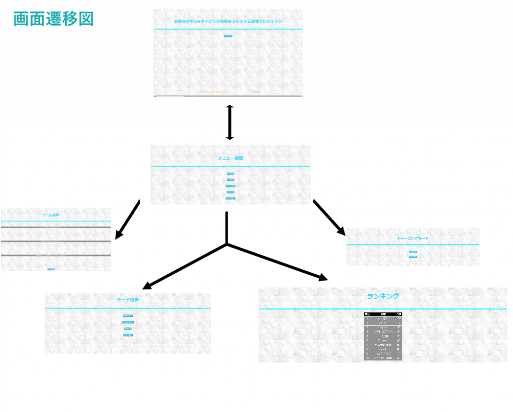 B01(SD-1) 画面遷移図