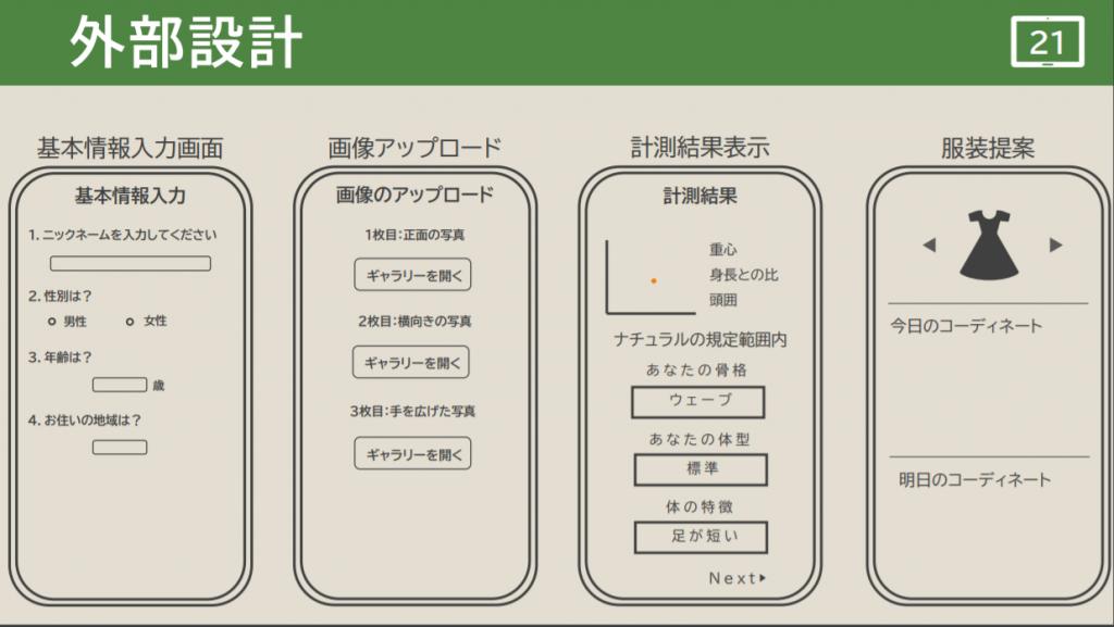 B04(ID_B) 外部設計図